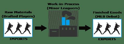 The_Baseball_Firm