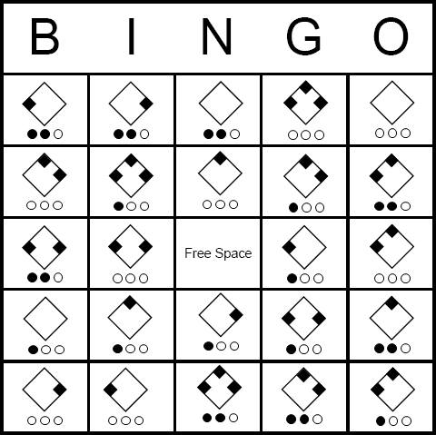 Base-Out Bingo card, created by BP's Jeff Long.