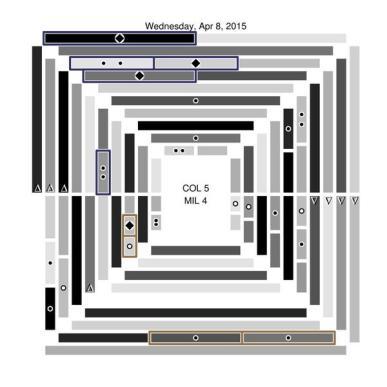 Modern Box Score- 4/8/2015 Mil vs Col