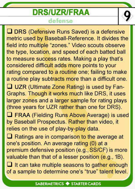Sabermetrics Starter Baseball Cards 9A - Defense - DRS UZR FRAA description