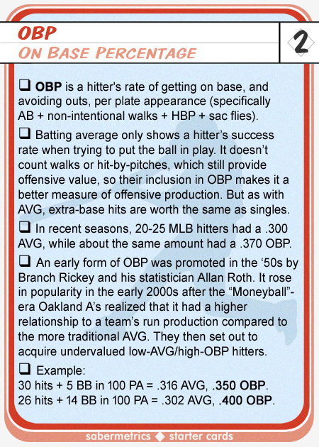Sabermetrics Starter Baseball Cards - 02 - OBP description