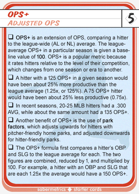 sabermetrics-starter-cards-05a--adjusted-OPS-plus