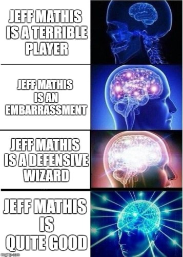 Mathis brain meme