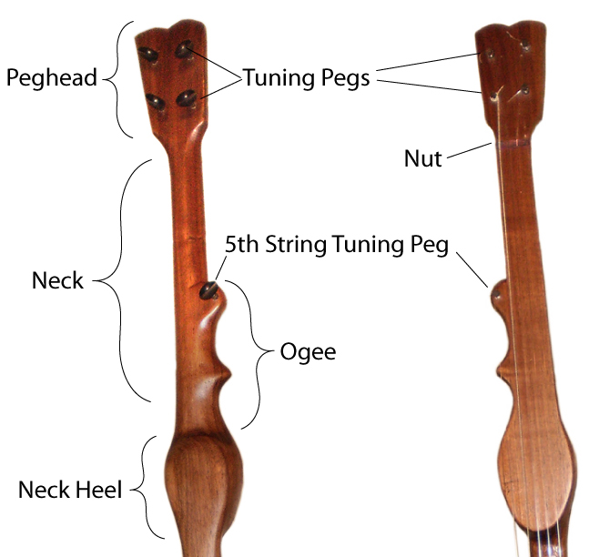 Labeled gourd banjo neck