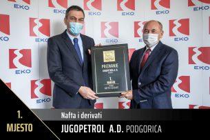 jugopetrol