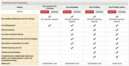 key-bank-checking-accounts