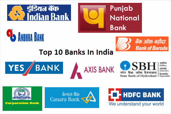 List of Nationalised Banks in India - Banking Finance - News