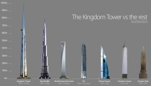 kingdomtower