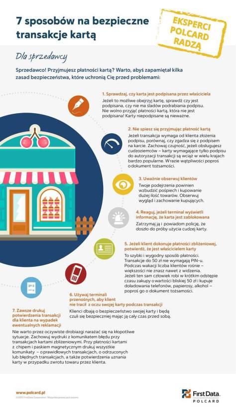 Infografika - 7 sposobów na bezpieczne wakacje z kartą - dla sprzedawcy 1