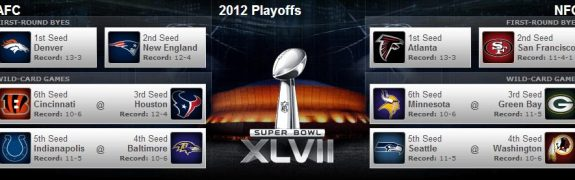 NFL Playoffs Bracket