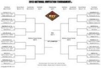 NIT Tournament Bracket