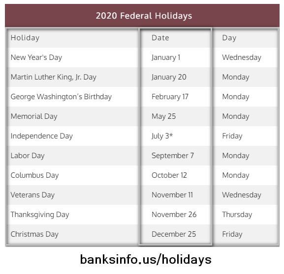 Federal Holidays in USA in 2020