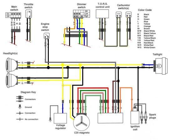 1987 Yamaha 350 Warrior Wiring Diagram | hobbiesxstyle | Wiring Schematic For 87 Yamaha Warrior |  | hobbiesxstyle