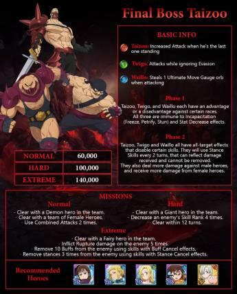 seven deadly sins grand cross jefe final trio guía
