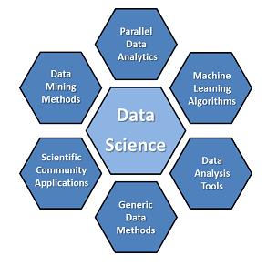 Técnicas de análisis Big Data