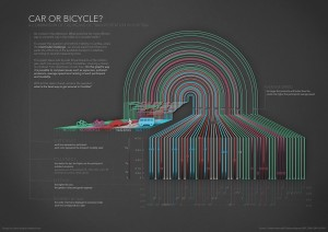visualization data