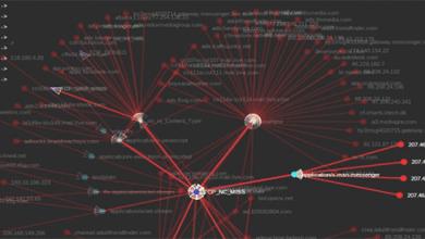 Photo of Predecir ataques: Aplicando la ciencia de datos en la seguridad de sistemas distribuidos