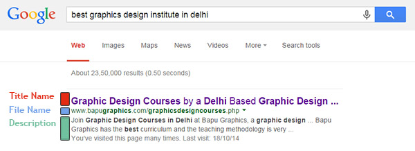 SEO Tutorials - Bapu Graphics Knowledge Center