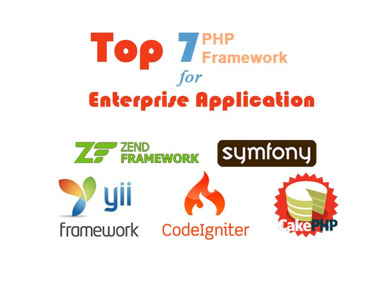 Top 7 PHP Framework for Enterprise Application