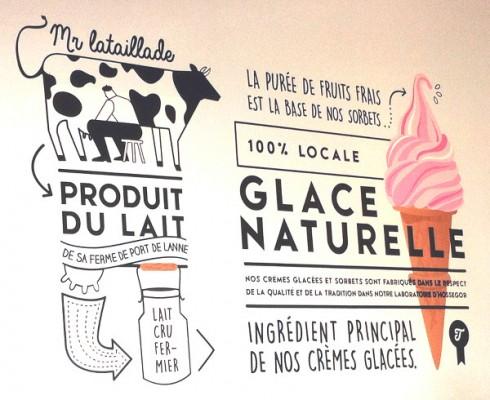 Panneau présentant les ingrédients des glaces Tante Jeanne à Hossegor