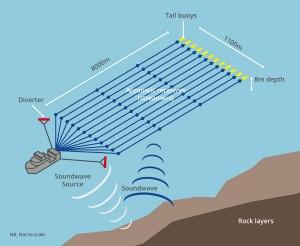 seismicsurvey