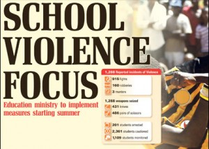 School violence programme.