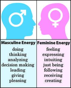 masculine vs feminine traits