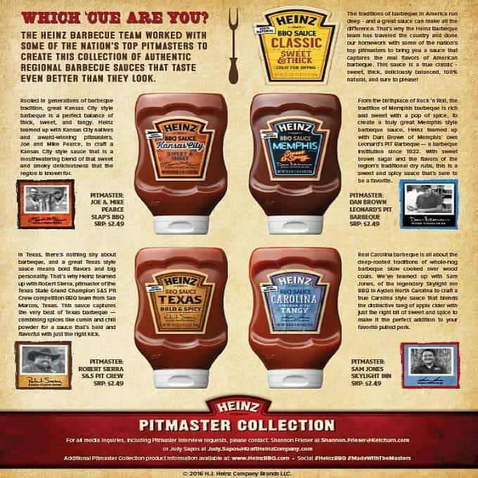 review_sauces_heinz-pitmasters_fact-sheet