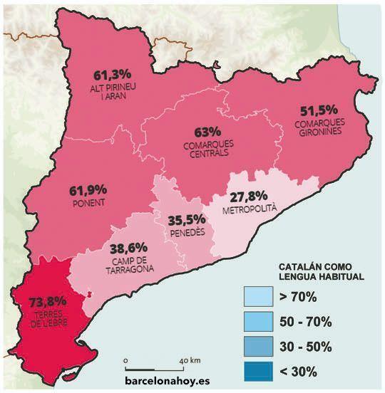 Distribución lingüística del catalán