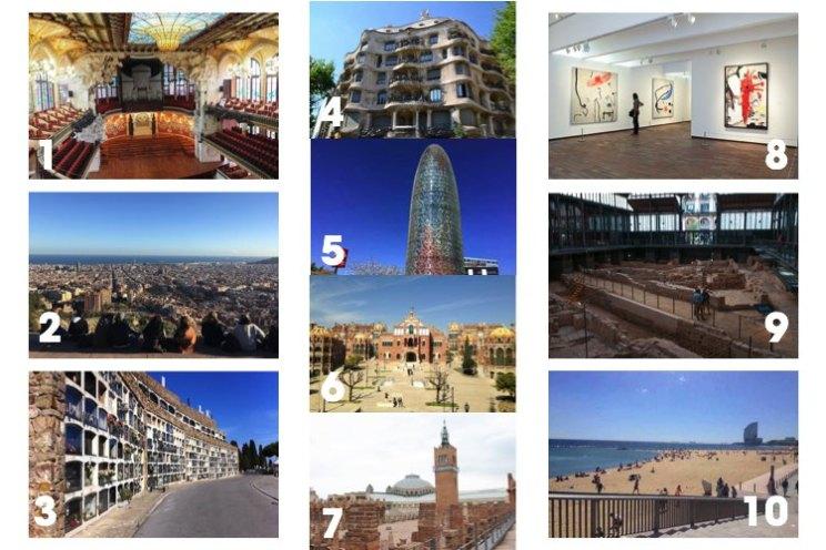 Favoriete bezienswaardigheden in Barcelona