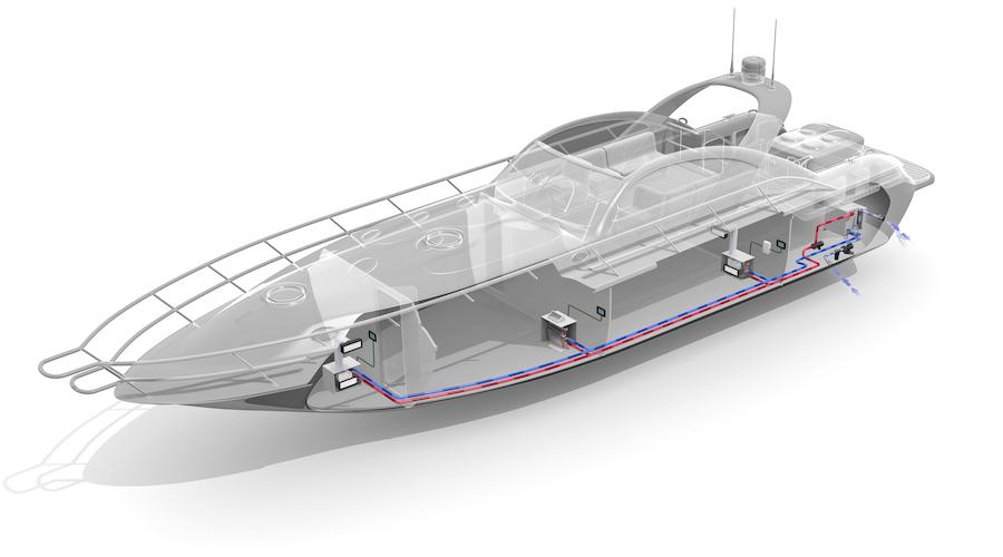 temperatura giusta in barca