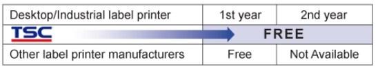 TSC Warranty-Barcode Southwest