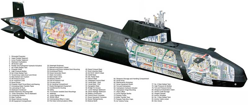 Características HMS Astute, submarino nuclear británico