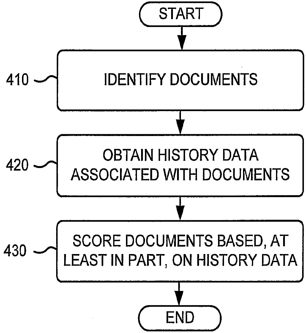 Fig. 4 of EP 1 668 551