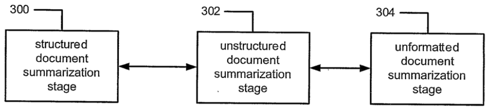 Fig. 3 of EP 1 573 562