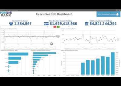 Bardess and Qlik Anti-Money Laundering Demo