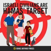 Hamas Targets (200 x 200)