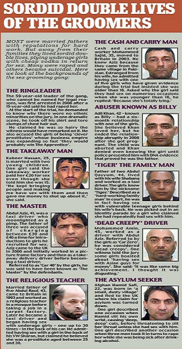 muslim-child-rapists-edited-cropped
