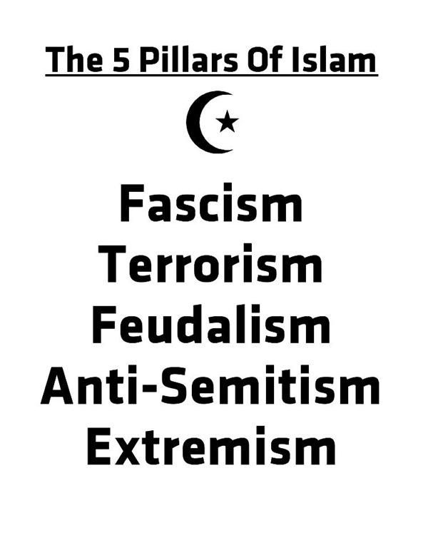 The actual 5 Pillars of Islam