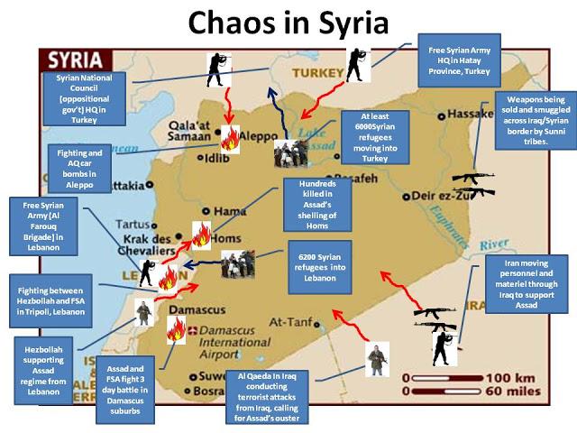 el caos en Siria