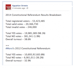 Result-breakdown-of-voting-on-the-referendum-of-2012-and-2014-Egypt-300x275