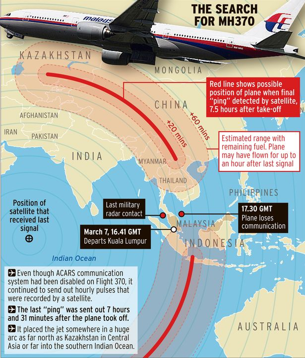 Malasia-desaparecidos-plane-gráfico-3250888