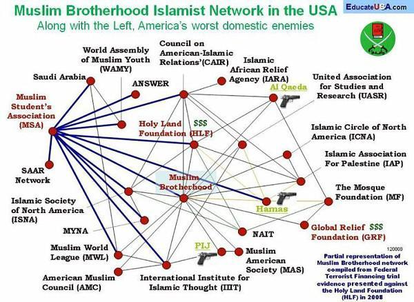 muslimbrotherhoodabdoukattihmurfreesboro