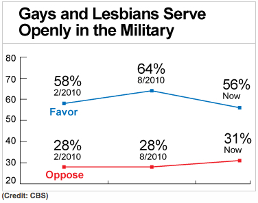 gays-in-the-military3