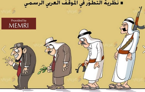 """The theory of evolution of the official Arab position"" – right to left, from Arab fighter to the Jew in anti-Semitic caricature"