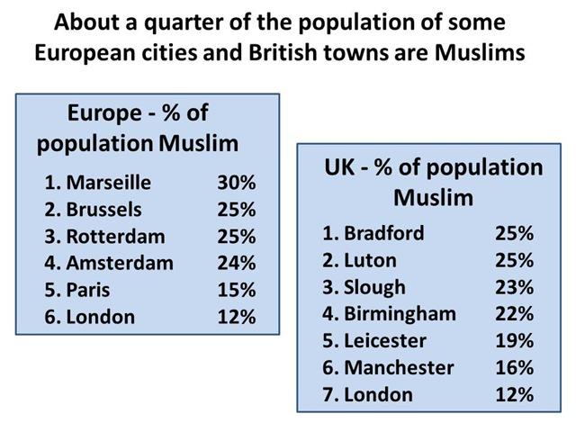 muslimsCities