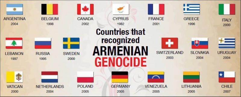 Los países que han reconocido la genocideArmenianPulse2012