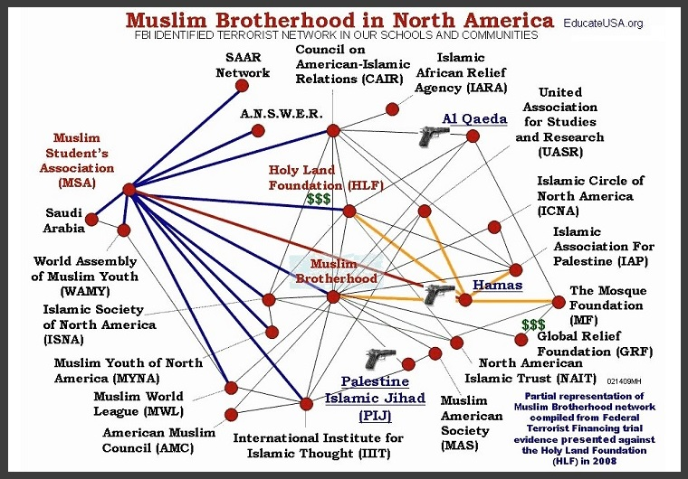 Muslim-Educate
