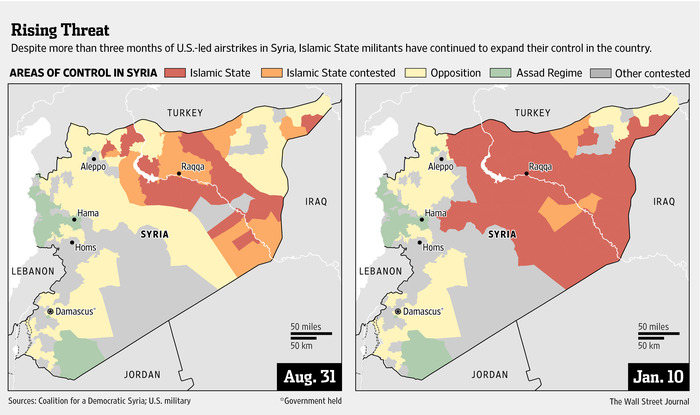 Despite months of US-Coalition airstrikes, ISIS continues to capture more territory