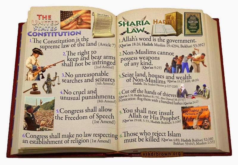 constitution-vs-sharia